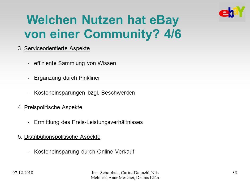 Welchen Nutzen hat eBay von einer Community 4/6