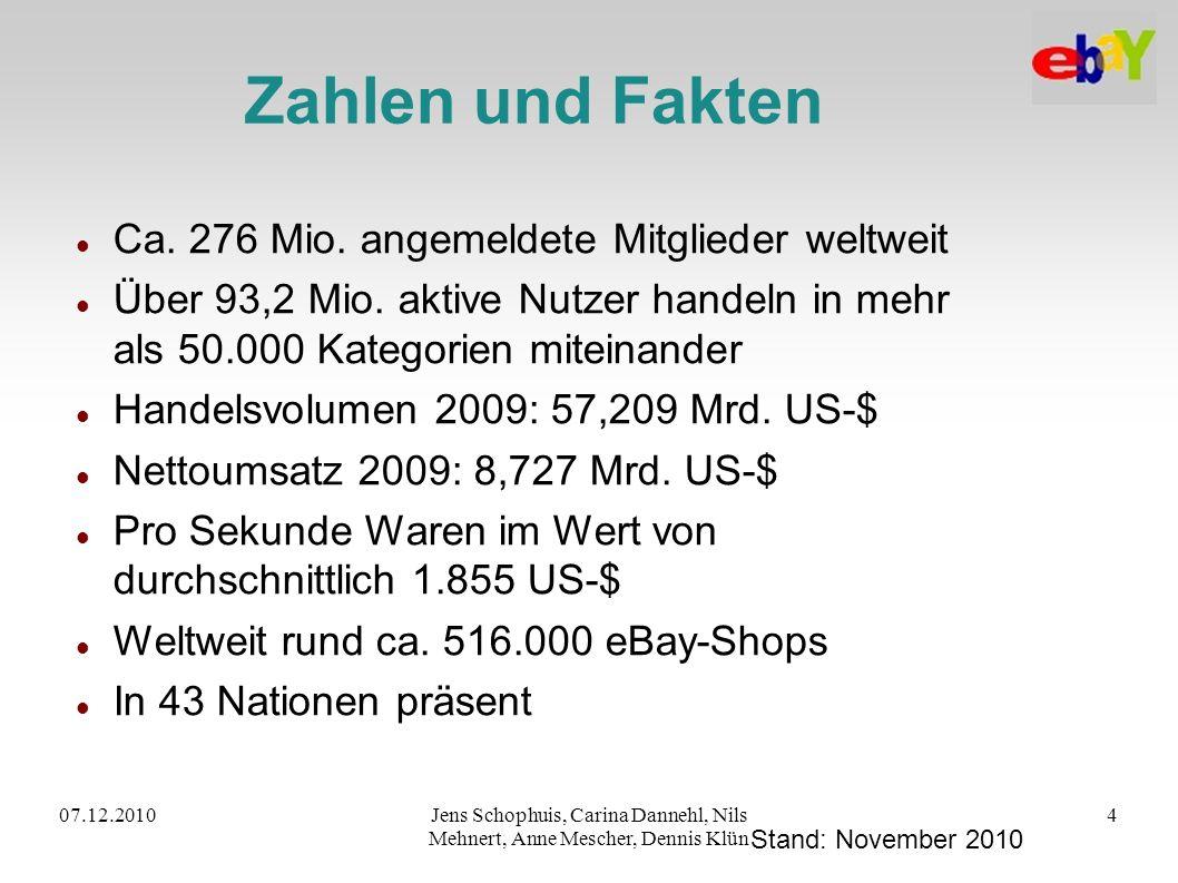 Zahlen und Fakten Ca. 276 Mio. angemeldete Mitglieder weltweit