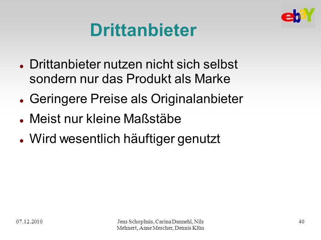Drittanbieter Drittanbieter nutzen nicht sich selbst sondern nur das Produkt als Marke. Geringere Preise als Originalanbieter.
