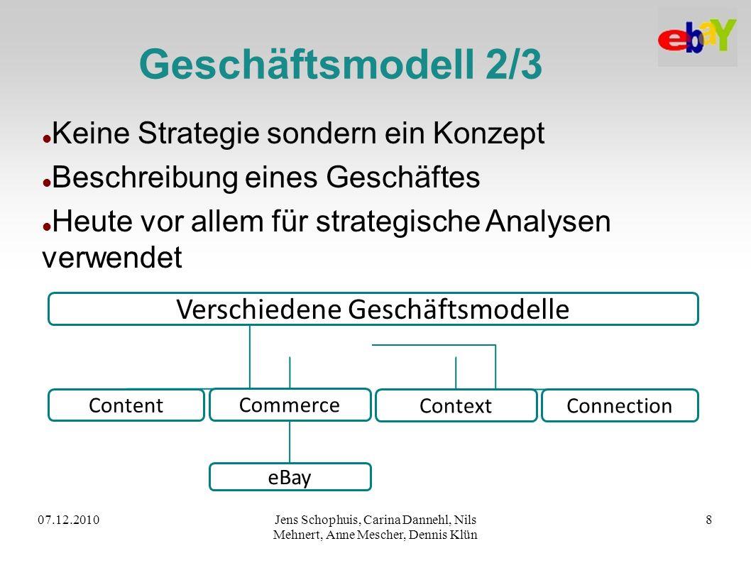 Verschiedene Geschäftsmodelle
