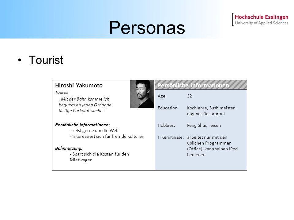 Personas Tourist Hiroshi Yakumoto Persönliche Informationen