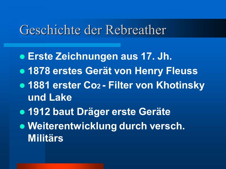 Geschichte der Rebreather