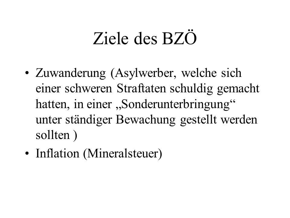 Ziele des BZÖ