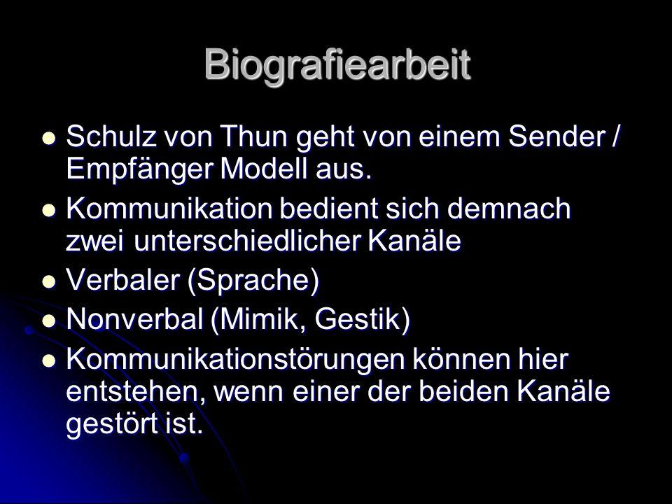Biografiearbeit Schulz von Thun geht von einem Sender / Empfänger Modell aus. Kommunikation bedient sich demnach zwei unterschiedlicher Kanäle.