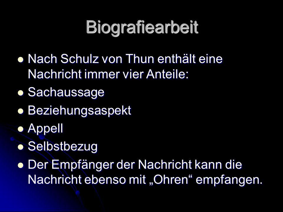 Biografiearbeit Nach Schulz von Thun enthält eine Nachricht immer vier Anteile: Sachaussage. Beziehungsaspekt.