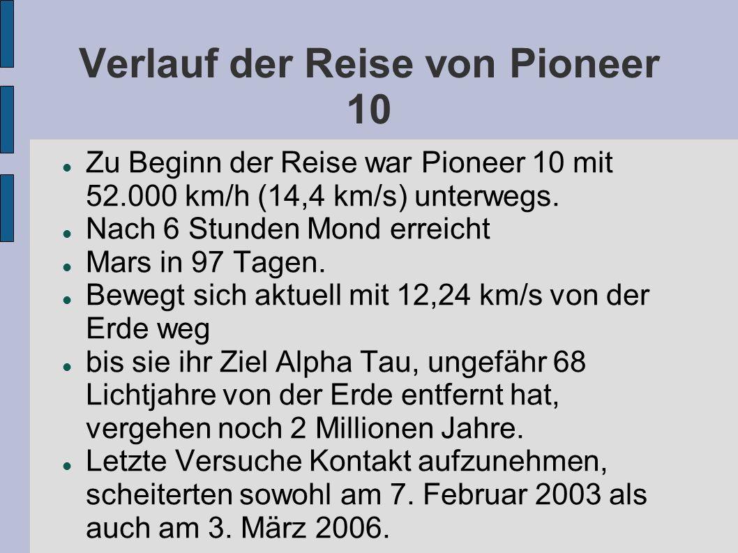 Verlauf der Reise von Pioneer 10