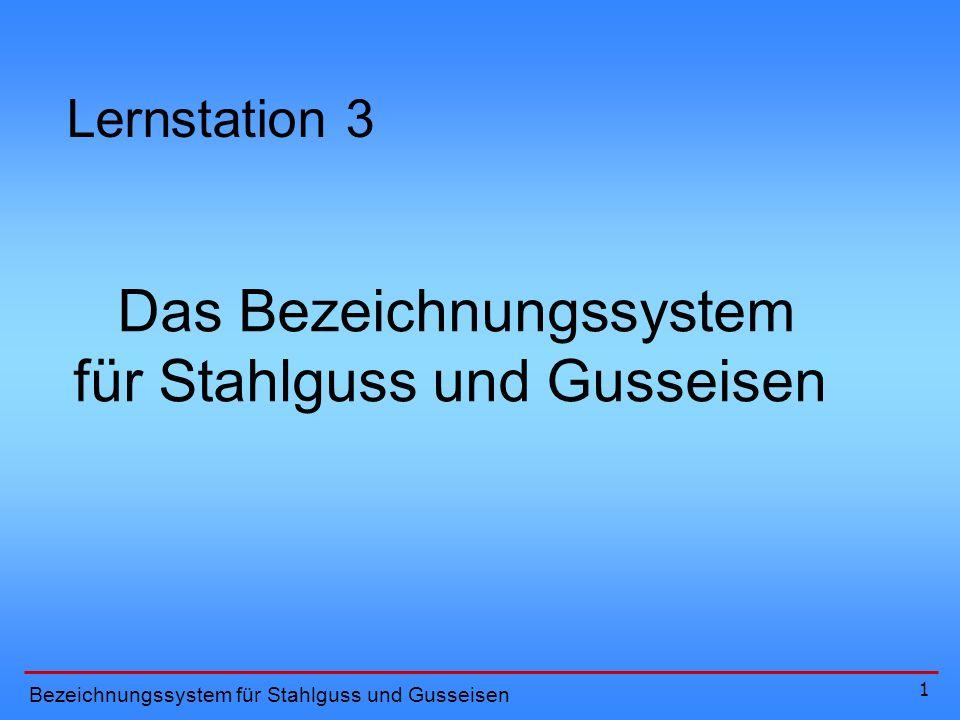 Das Bezeichnungssystem für Stahlguss und Gusseisen