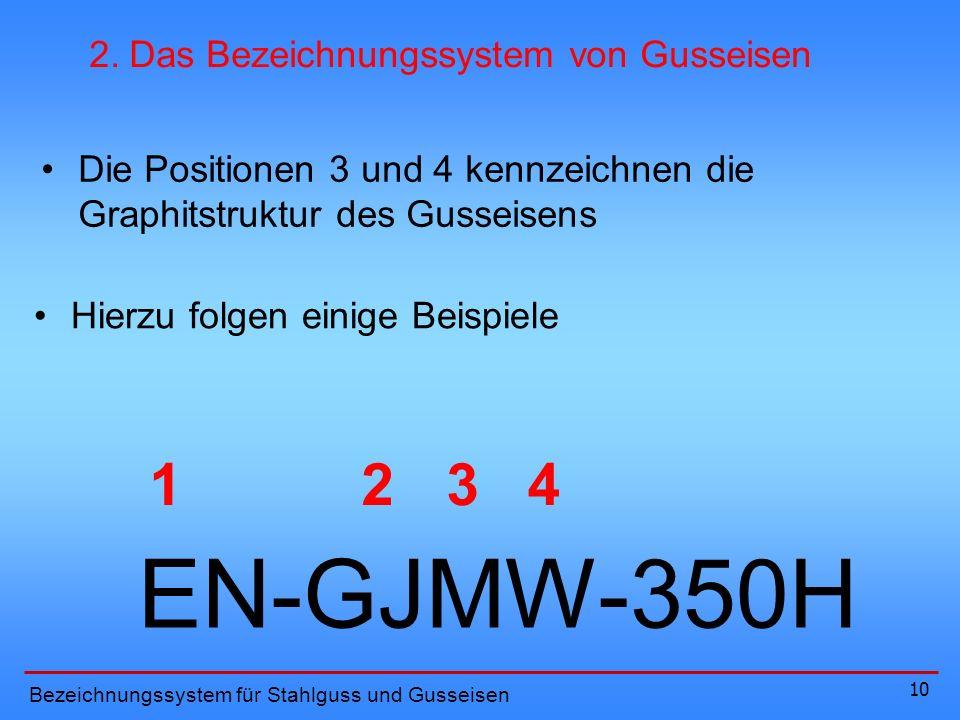 EN-GJMW-350H 1 2 3 4 2. Das Bezeichnungssystem von Gusseisen