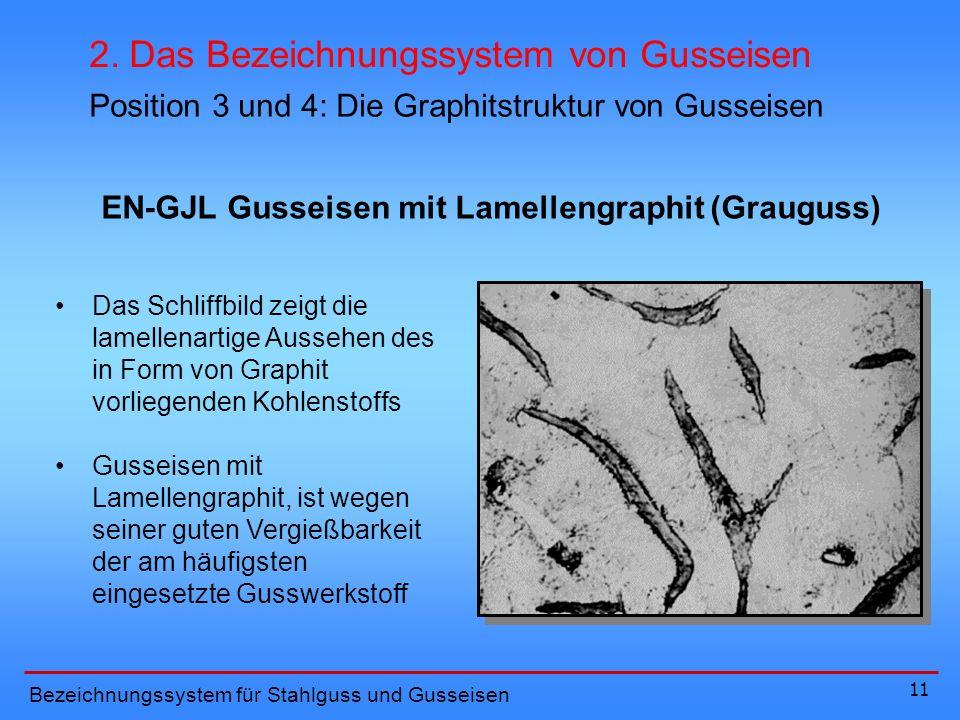 2. Das Bezeichnungssystem von Gusseisen