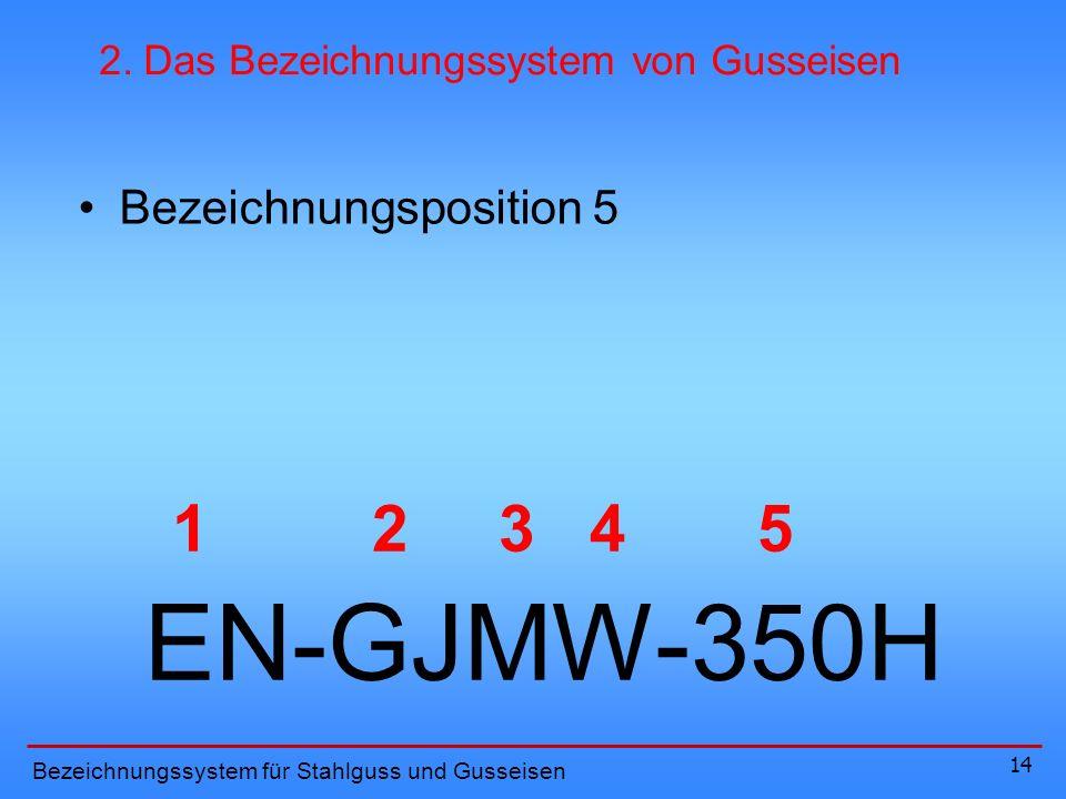 EN-GJMW-350H 1 2 3 4 5 Bezeichnungsposition 5