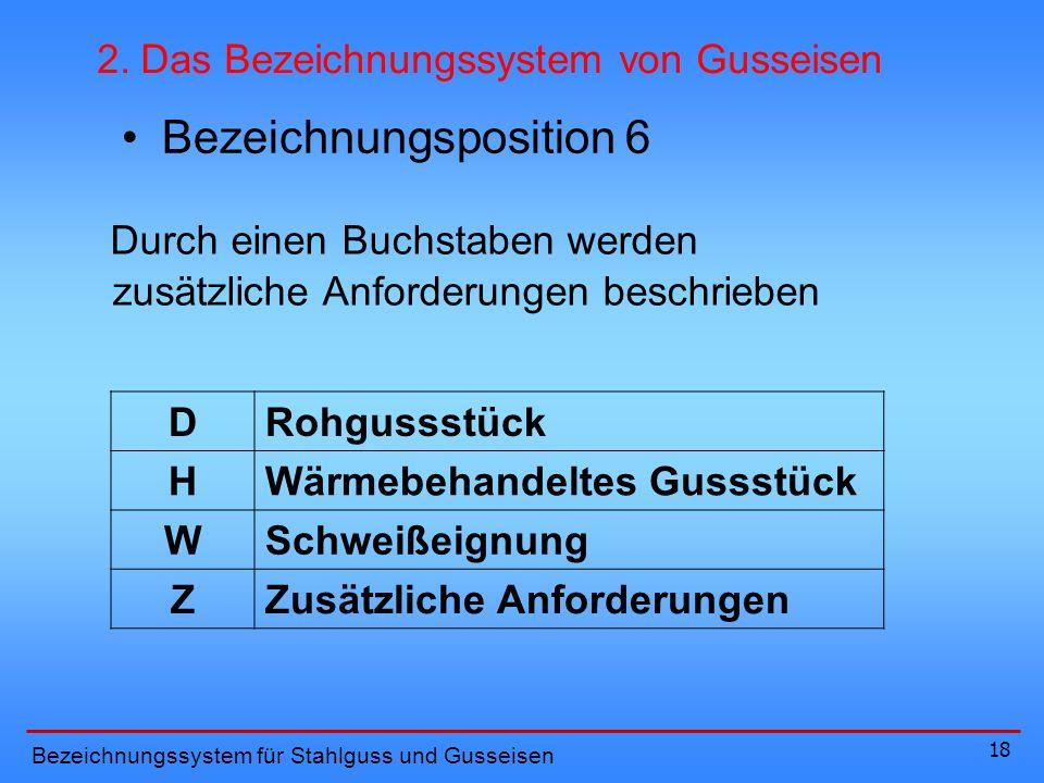 Bezeichnungsposition 6
