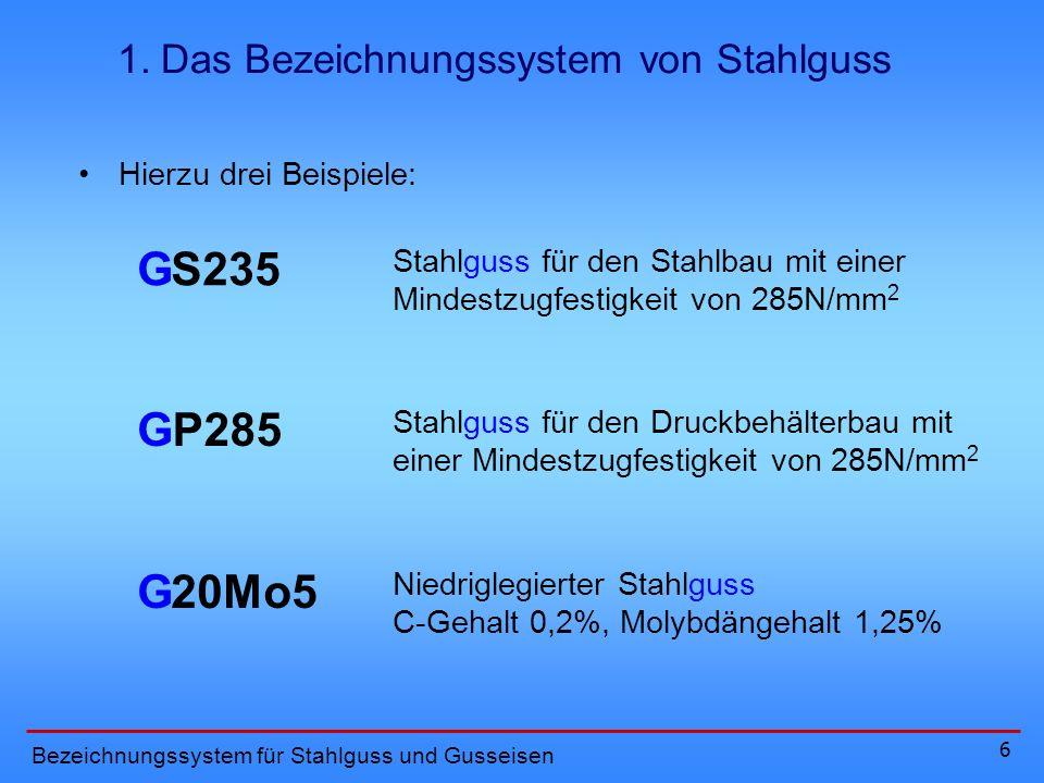 G S235 G P285 G 20Mo5 1. Das Bezeichnungssystem von Stahlguss