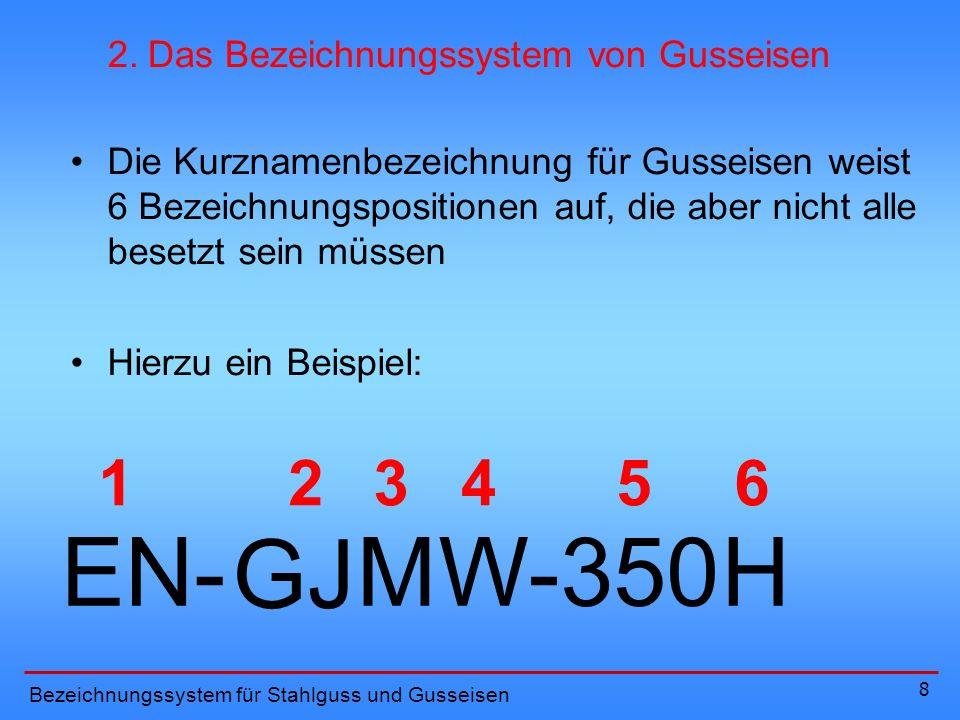 EN- GJ M W -350 H 1 2 3 4 5 6 2. Das Bezeichnungssystem von Gusseisen