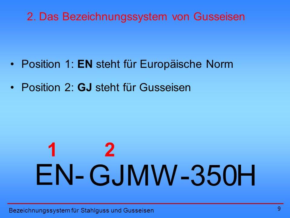 EN- GJ M W -350 H 1 2 2. Das Bezeichnungssystem von Gusseisen