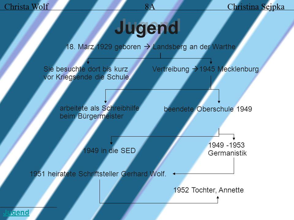 Jugend 18. März 1929 geboren  Landsberg an der Warthe