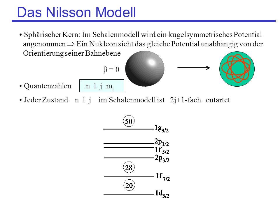Das Nilsson Modell Sphärischer Kern: Im Schalenmodell wird ein kugelsymmetrisches Potential.