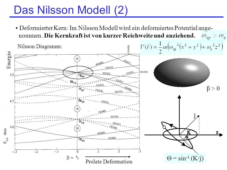 Das Nilsson Modell (2) Deformierter Kern: Im Nilsson Modell wird ein deformiertes Potential ange-