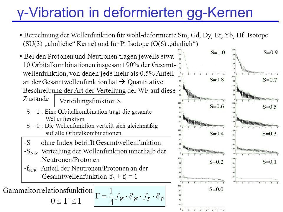 γ-Vibration in deformierten gg-Kernen