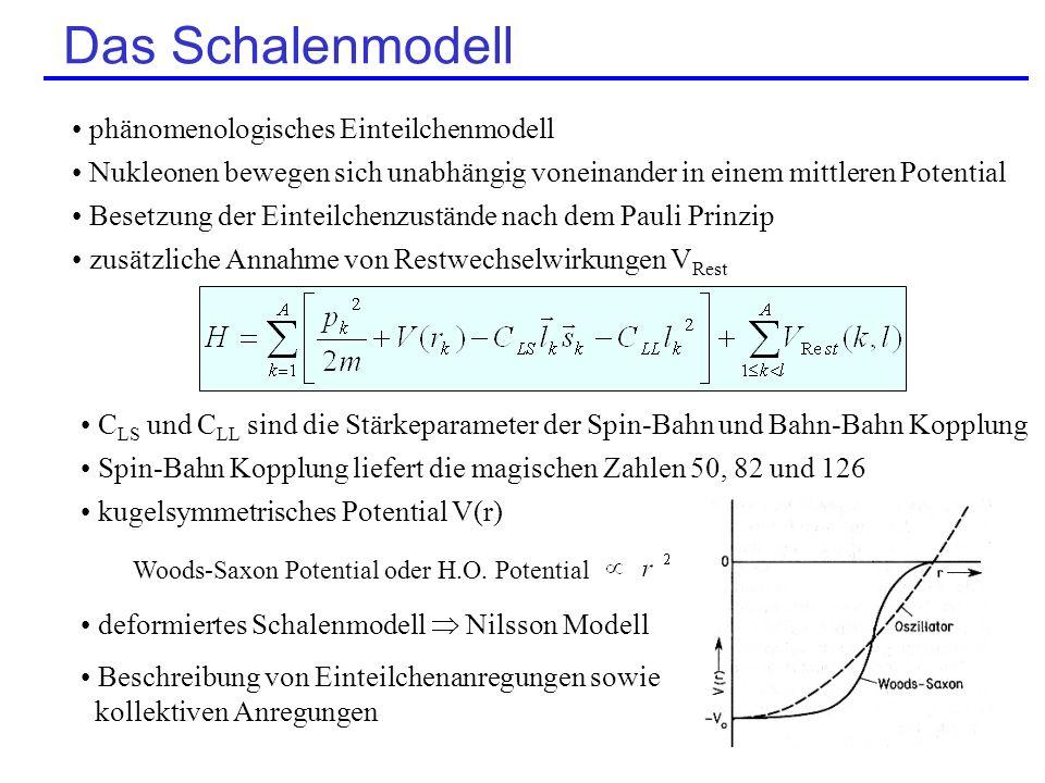 Das Schalenmodell phänomenologisches Einteilchenmodell