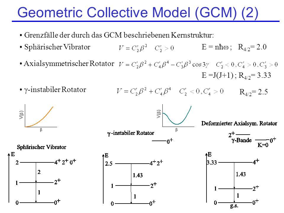 Geometric Collective Model (GCM) (2)