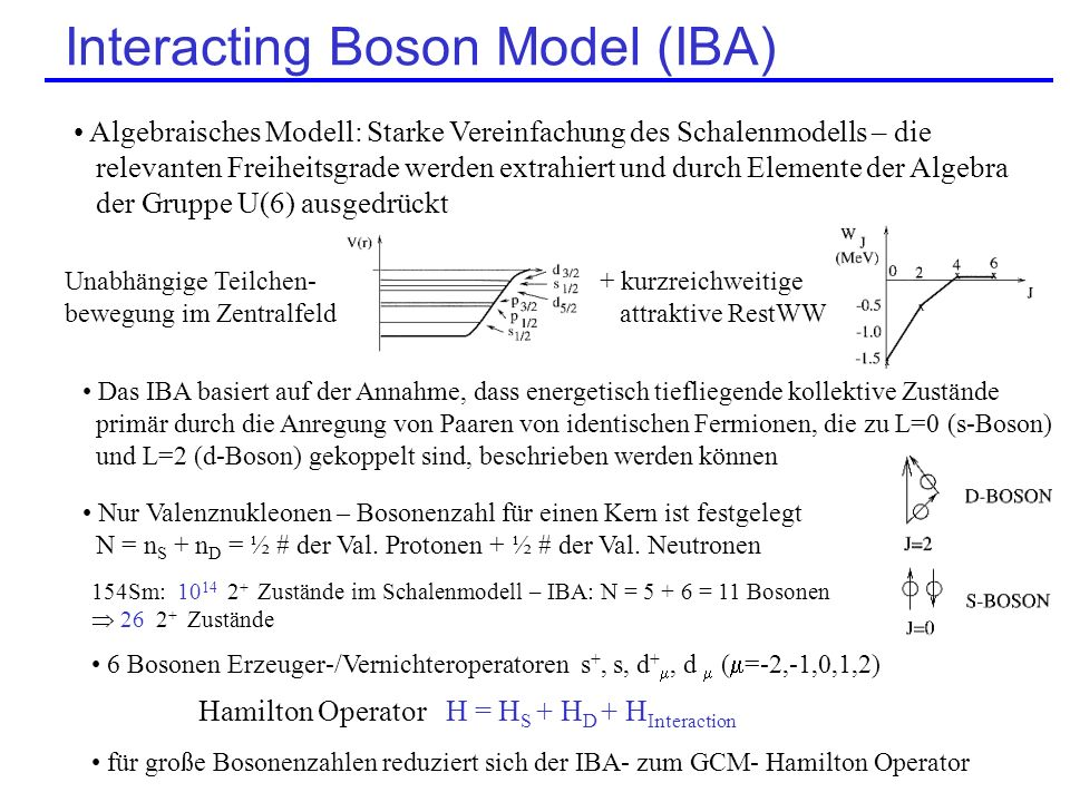 Interacting Boson Model (IBA)