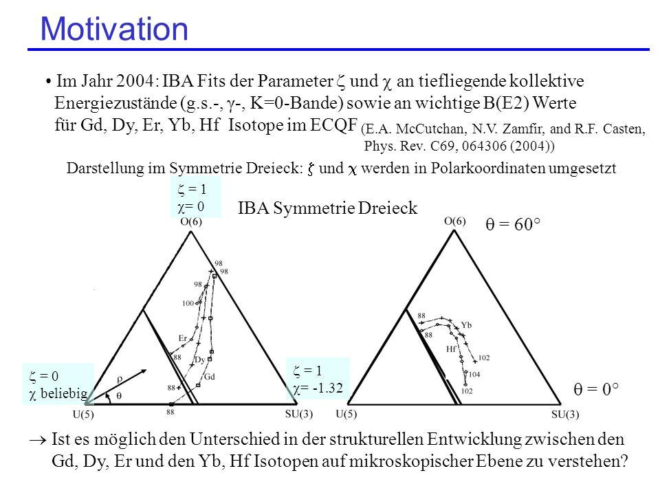 MotivationIm Jahr 2004: IBA Fits der Parameter  und  an tiefliegende kollektive.