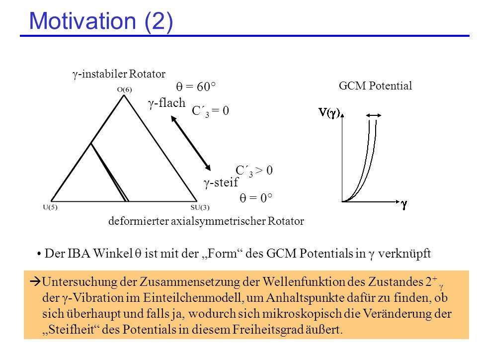 Motivation (2)  = 60° γ-flach C´3 = 0 C´3 > 0 γ-steif  = 0°