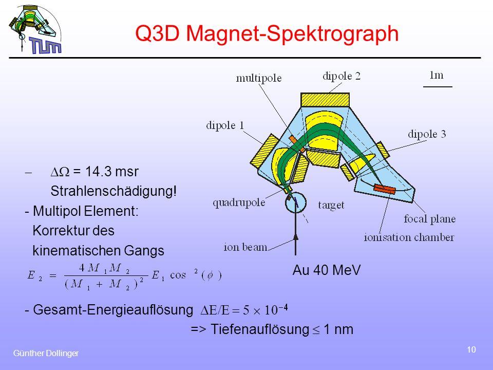 Q3D Magnet-Spektrograph