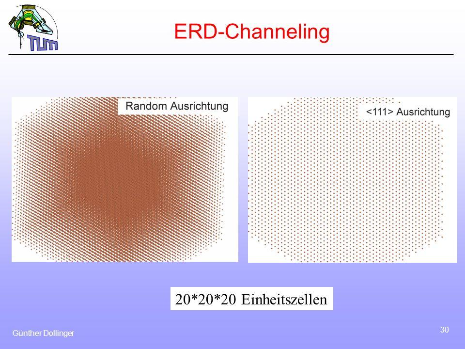 ERD-Channeling 20*20*20 Einheitszellen Günther Dollinger