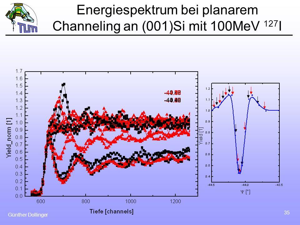 Energiespektrum bei planarem Channeling an (001)Si mit 100MeV 127I