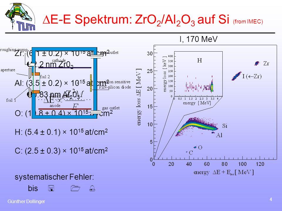 DE-E Spektrum: ZrO2/Al2O3 auf Si (from IMEC)