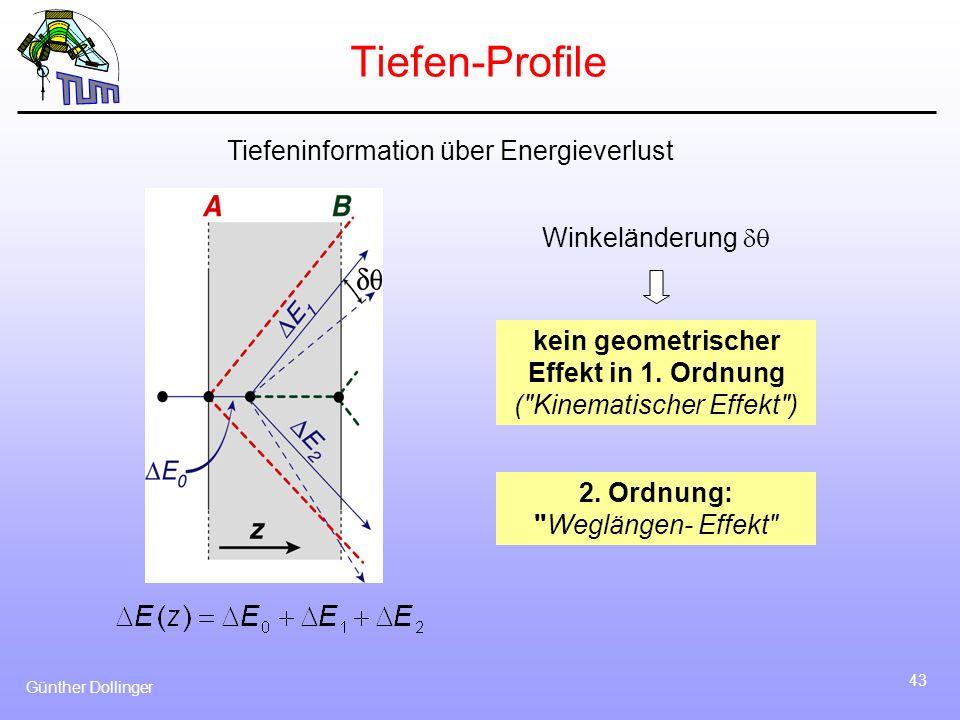 Tiefen-Profile Tiefeninformation über Energieverlust Winkeländerung 