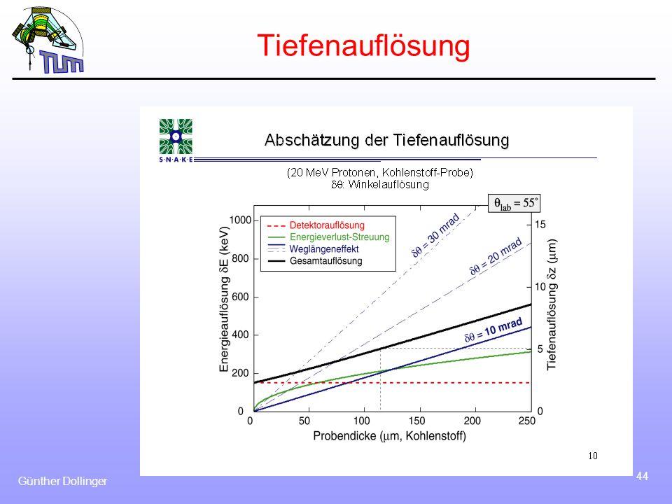 Tiefenauflösung Günther Dollinger