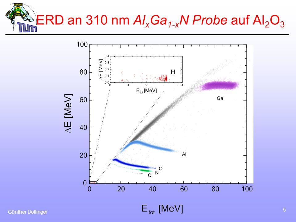 ERD an 310 nm AlxGa1-xN Probe auf Al2O3