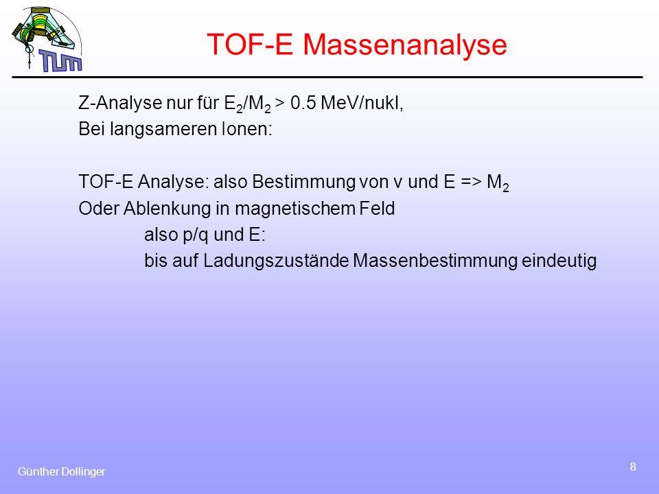 TOF-E Massenanalyse Z-Analyse nur für E2/M2 > 0.5 MeV/nukl,