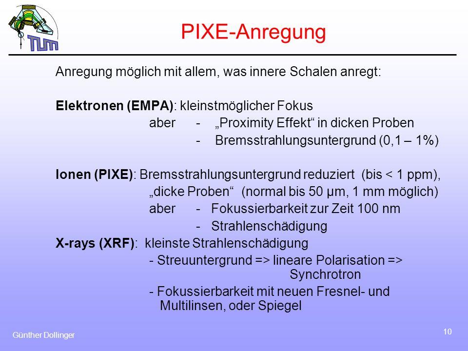 PIXE-Anregung Anregung möglich mit allem, was innere Schalen anregt: