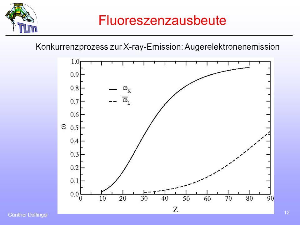 Fluoreszenzausbeute Konkurrenzprozess zur X-ray-Emission: Augerelektronenemission Günther Dollinger