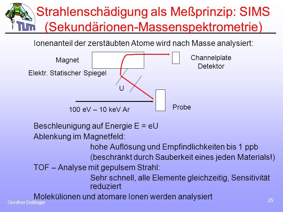 Strahlenschädigung als Meßprinzip: SIMS (Sekundärionen-Massenspektrometrie)