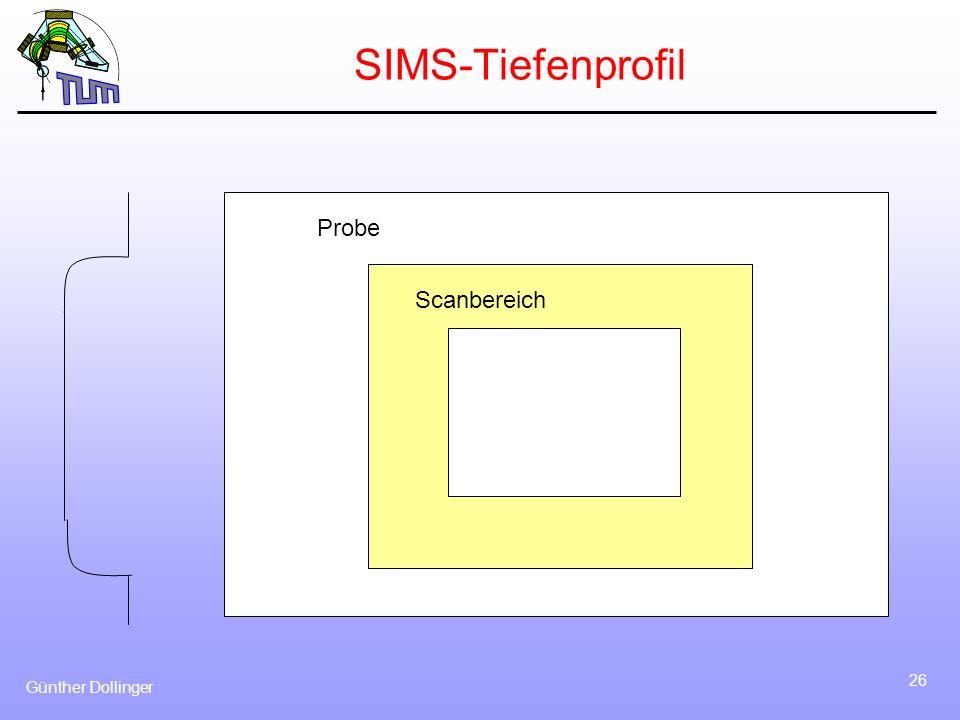 SIMS-Tiefenprofil Probe Scanbereich Günther Dollinger