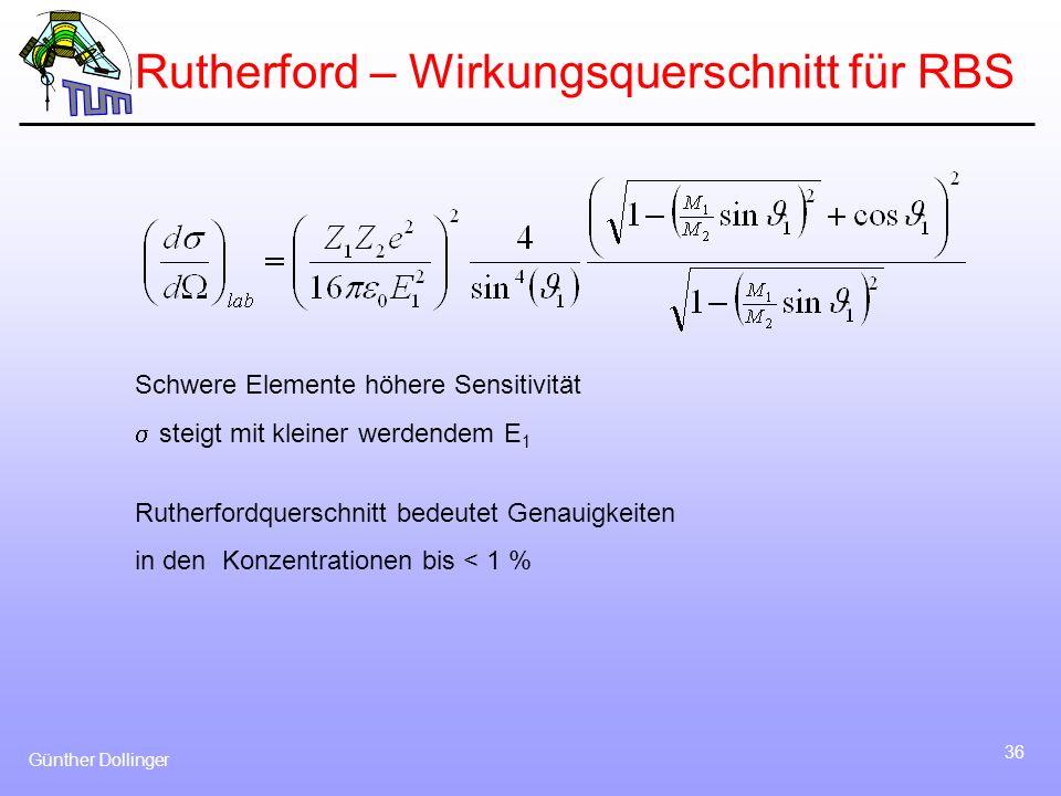 Rutherford – Wirkungsquerschnitt für RBS