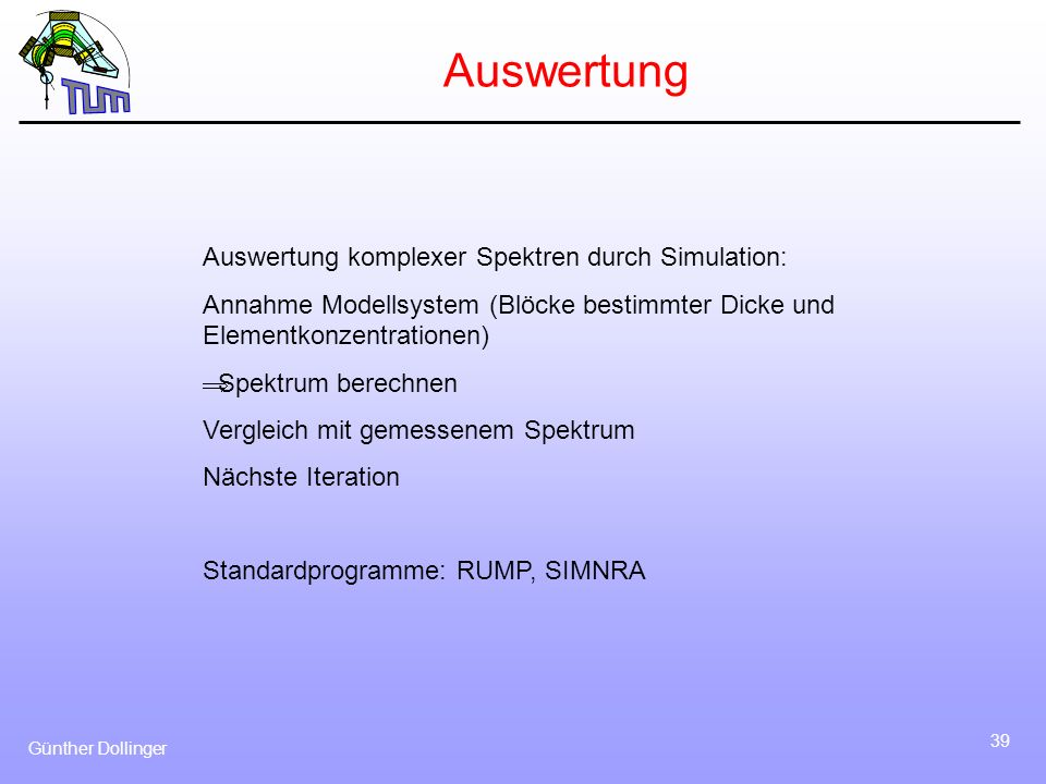 Auswertung Auswertung komplexer Spektren durch Simulation: