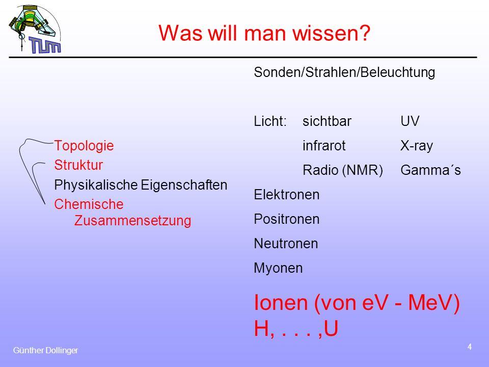 Was will man wissen Ionen (von eV - MeV) H, . . . ,U