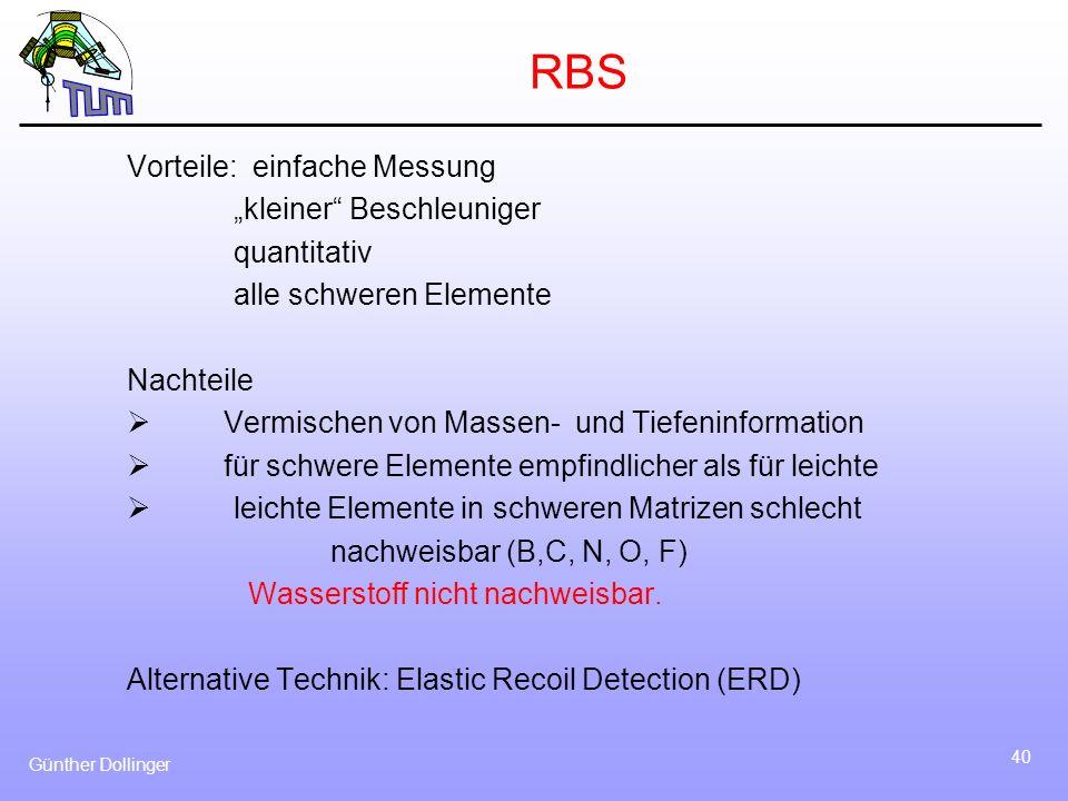 """RBS Vorteile: einfache Messung """"kleiner Beschleuniger quantitativ"""