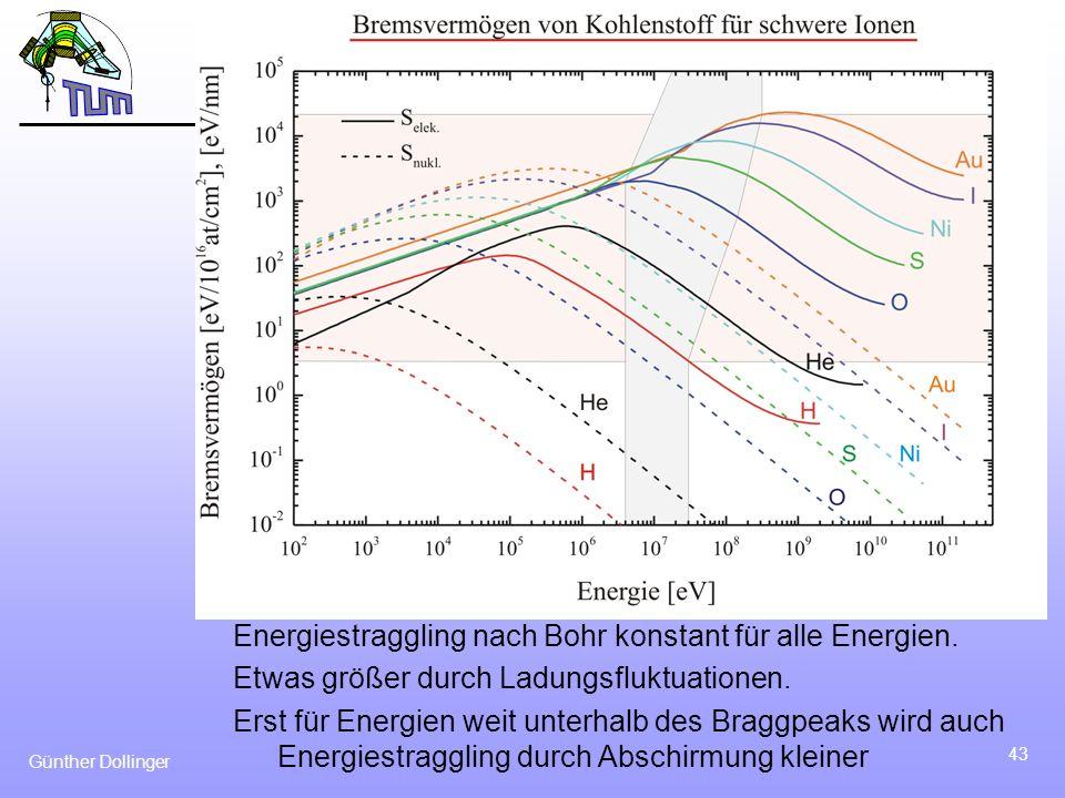 Energiestraggling nach Bohr konstant für alle Energien.