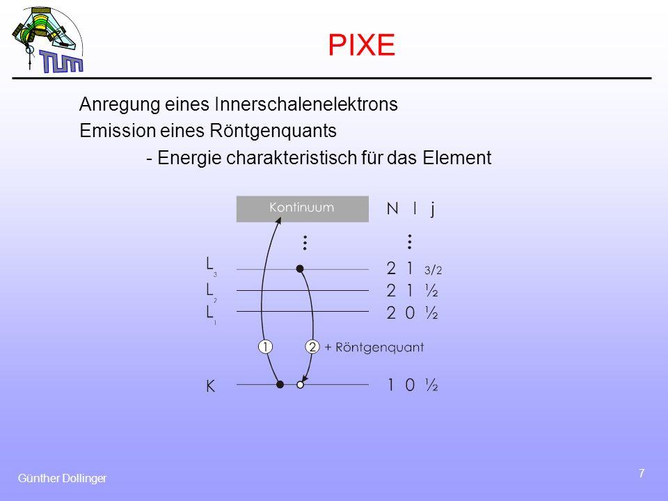 PIXE Anregung eines Innerschalenelektrons Emission eines Röntgenquants