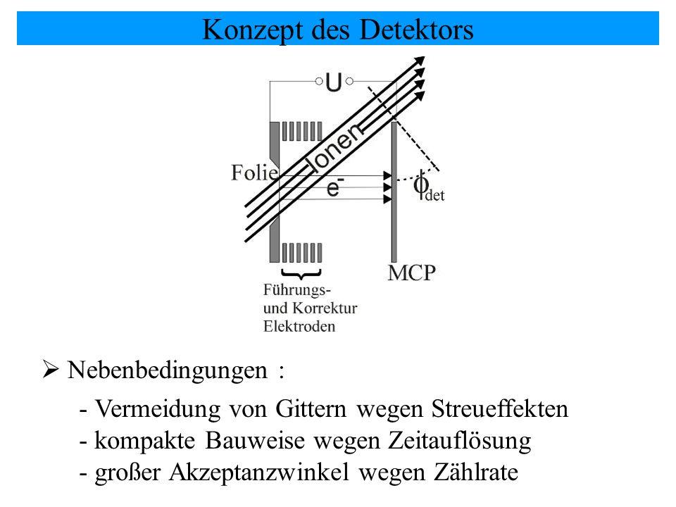 Konzept des Detektors Nebenbedingungen :