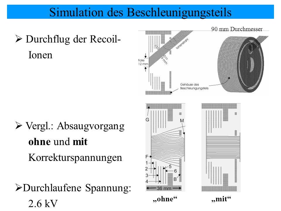 Simulation des Beschleunigungsteils