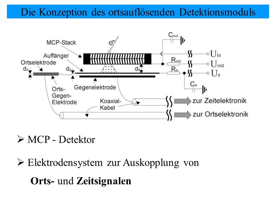 Die Konzeption des ortsauflösenden Detektionsmoduls