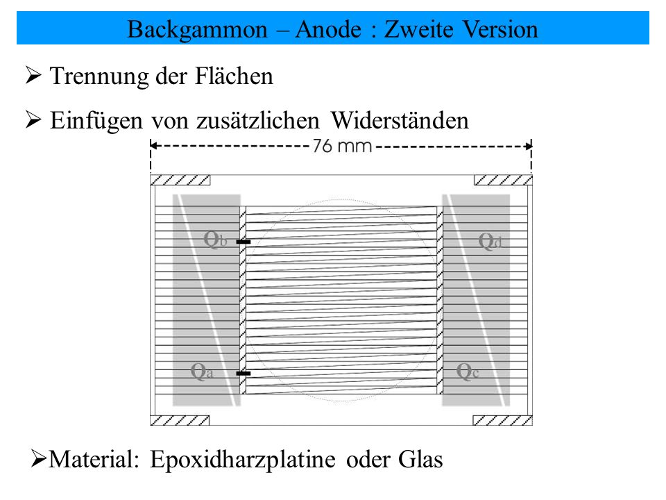 Backgammon – Anode : Zweite Version