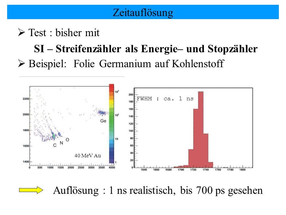 SI – Streifenzähler als Energie– und Stopzähler